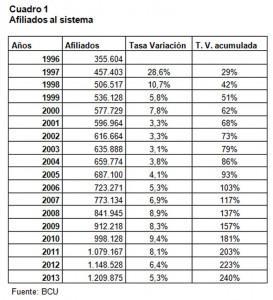 afaps_antonio elías_cuadro1